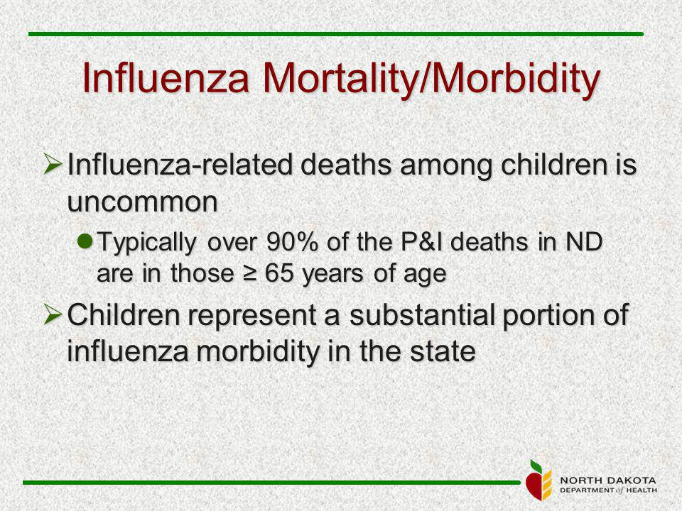 Influenza Mortality/Morbidity  Influenza-related deaths among children is uncommon Typically over 90% of the P&I deaths in ND are in those ≥ 65 years of age Typically over 90% of the P&I deaths in ND are in those ≥ 65 years of age  Children represent a substantial portion of influenza morbidity in the state