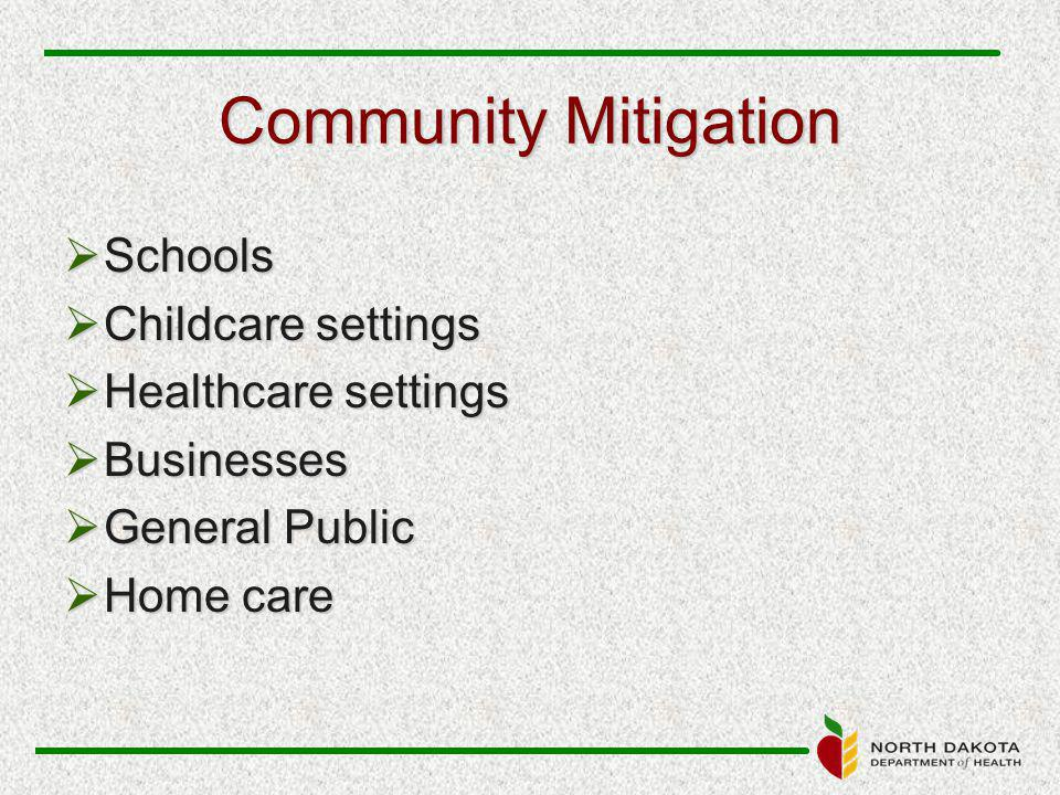 Community Mitigation  Schools  Childcare settings  Healthcare settings  Businesses  General Public  Home care