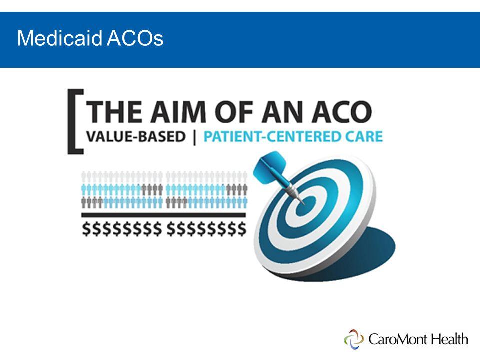 Medicaid ACOs