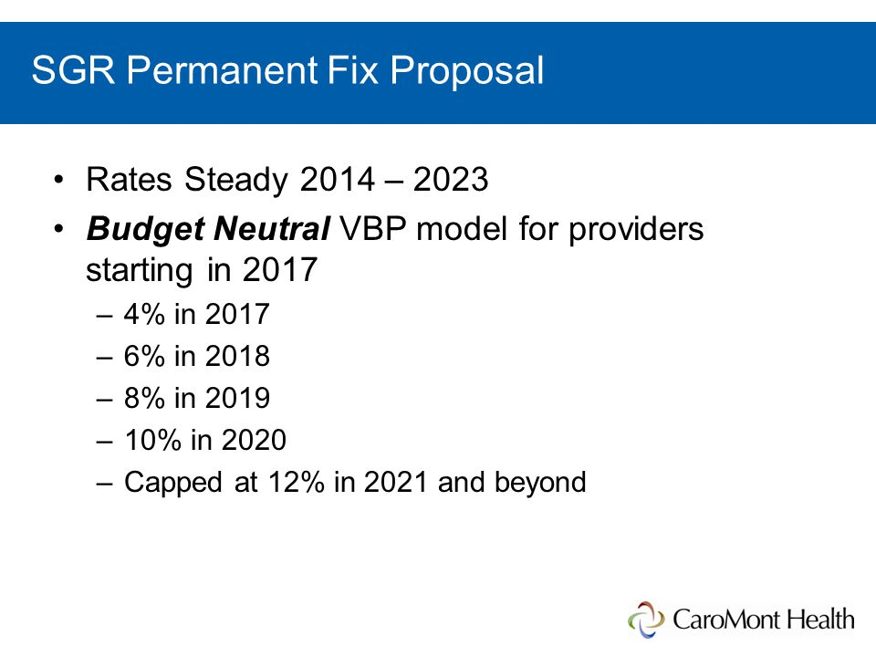 SGR Permanent Fix Proposal Rates Steady 2014 – 2023 Budget Neutral VBP model for providers starting in 2017 –4% in 2017 –6% in 2018 –8% in 2019 –10% in 2020 –Capped at 12% in 2021 and beyond