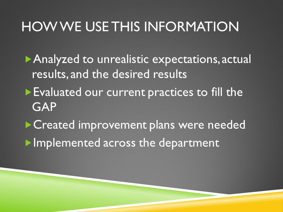 HOW WE USE THIS INFORMATION  Analyzed to unrealistic expectations, actual results, and the desired results  Evaluated our current practices to fill the GAP  Created improvement plans were needed  Implemented across the department