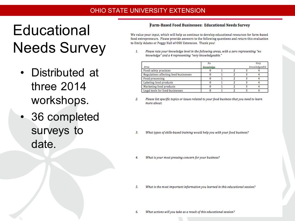 Educational Needs Survey Distributed at three 2014 workshops. 36 completed surveys to date.