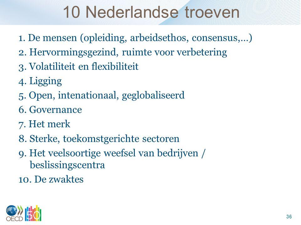 10 Nederlandse troeven 1. De mensen (opleiding, arbeidsethos, consensus,…) 2.