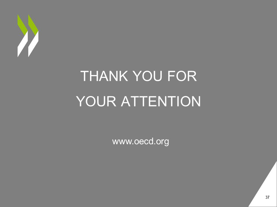 THANK YOU FOR YOUR ATTENTION 37 www.oecd.org