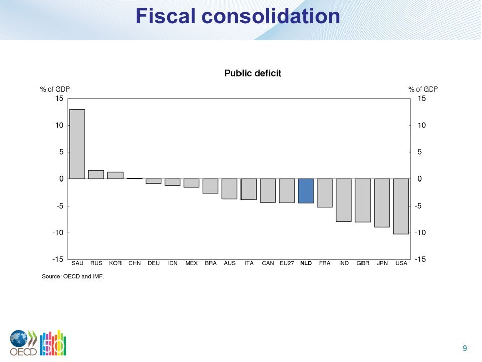Fiscal consolidation 9