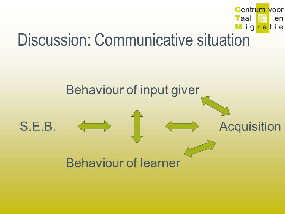 Discussion: Communicative situation Behaviour of input giver S.E.B. Acquisition Behaviour of learner