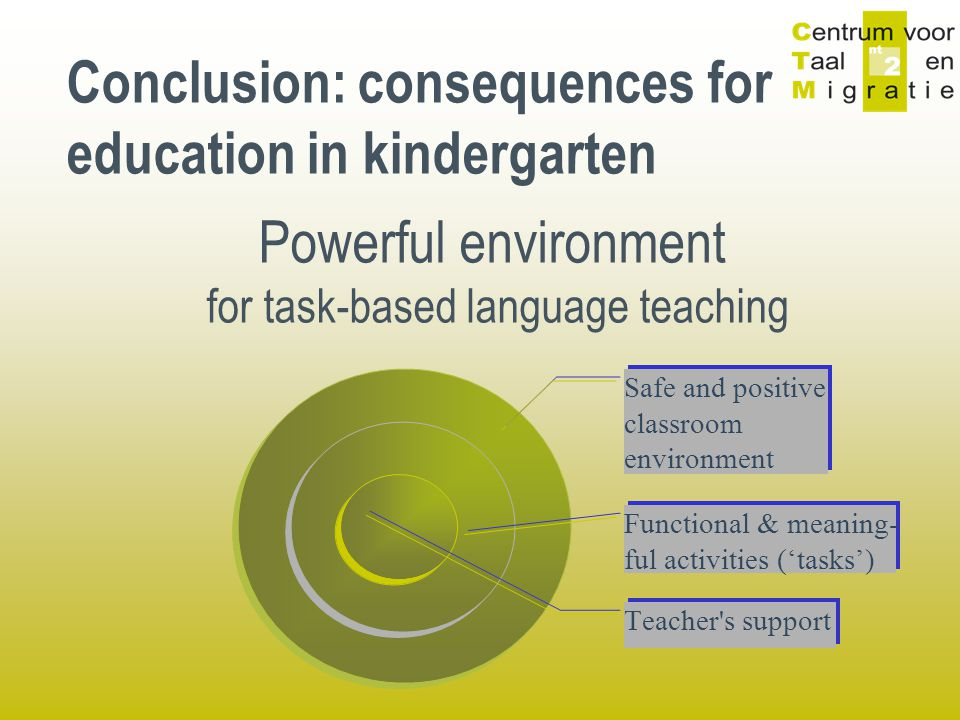 Conclusion: consequences for education in kindergarten Powerful environment for task-based language teaching Teacher's support Functional & meaning- f