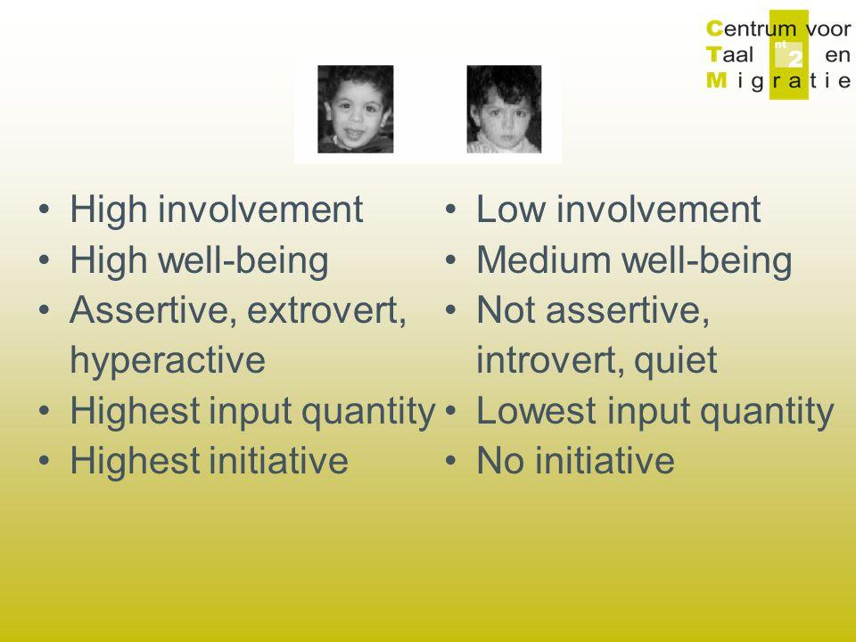 High involvement High well-being Assertive, extrovert, hyperactive Highest input quantity Highest initiative Low involvement Medium well-being Not assertive, introvert, quiet Lowest input quantity No initiative