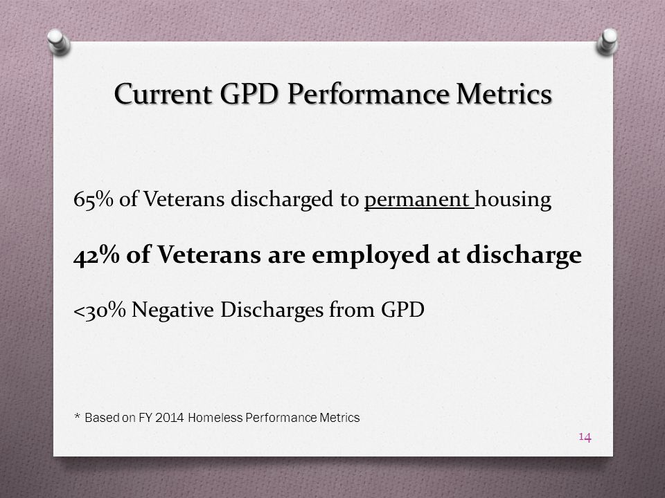 Current GPD Performance Metrics 65% of Veterans discharged to permanent housing 42% of Veterans are employed at discharge <30% Negative Discharges from GPD * Based on FY 2014 Homeless Performance Metrics 14
