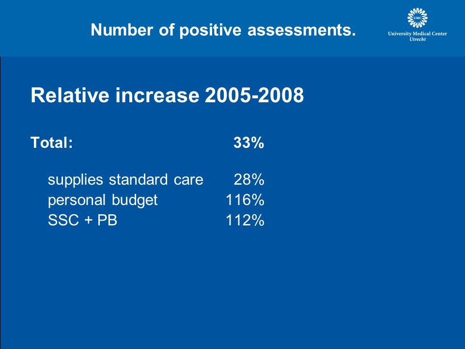 Number of positive assessments.