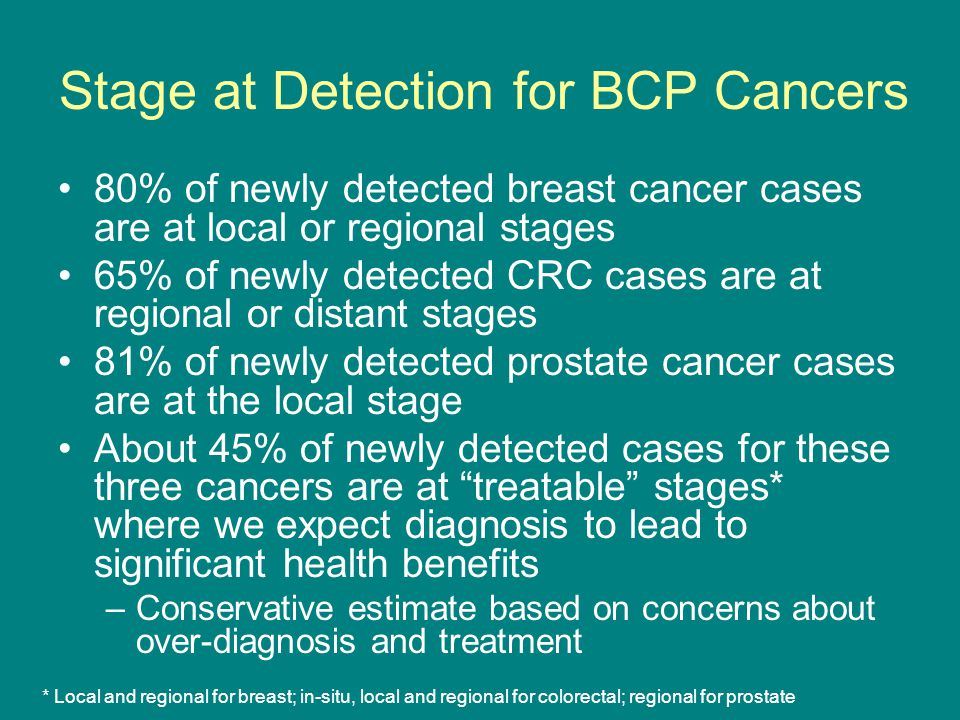Stage at Detection for BCP Cancers 80% of newly detected breast cancer cases are at local or regional stages 65% of newly detected CRC cases are at re