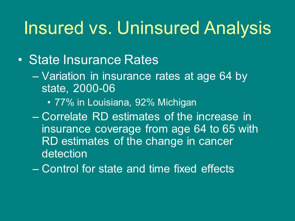 Insured vs. Uninsured Analysis State Insurance Rates –Variation in insurance rates at age 64 by state, 2000-06 77% in Louisiana, 92% Michigan –Correla