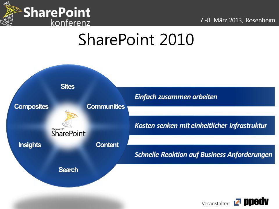 7.-8. März 2013, Rosenheim Veranstalter: SharePoint 2010