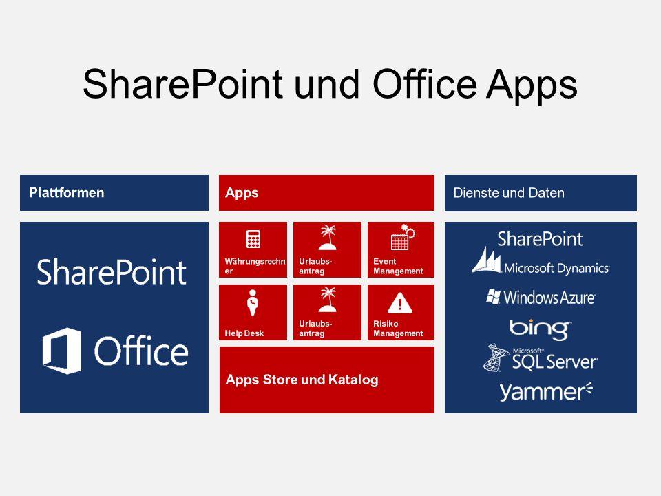SharePoint und Office Apps
