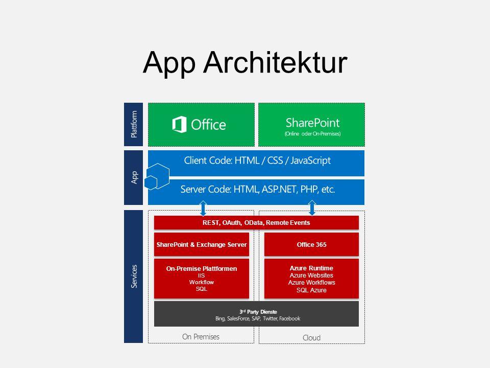 App Architektur On Premises SharePoint & Exchange Server On-Premise Plattformen IIS Workflow SQL On-Premise Plattformen IIS Workflow SQL Cloud Office 365 Azure Runtime Azure Websites Azure Workflows SQL Azure Azure Runtime Azure Websites Azure Workflows SQL Azure REST, OAuth, OData, Remote Events