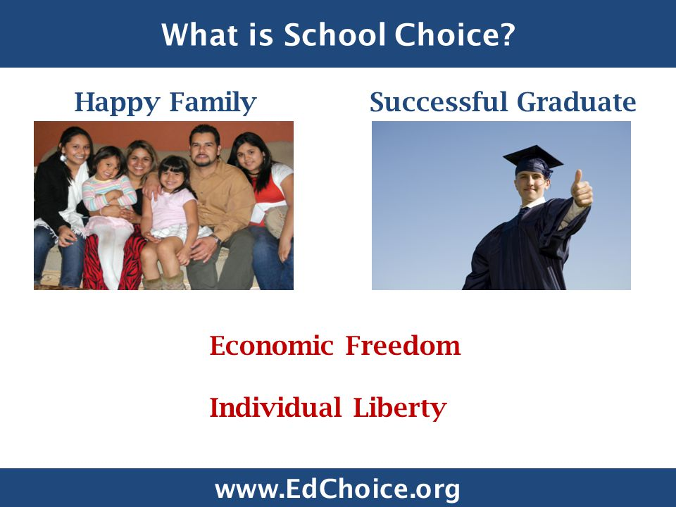 What is School Choice.