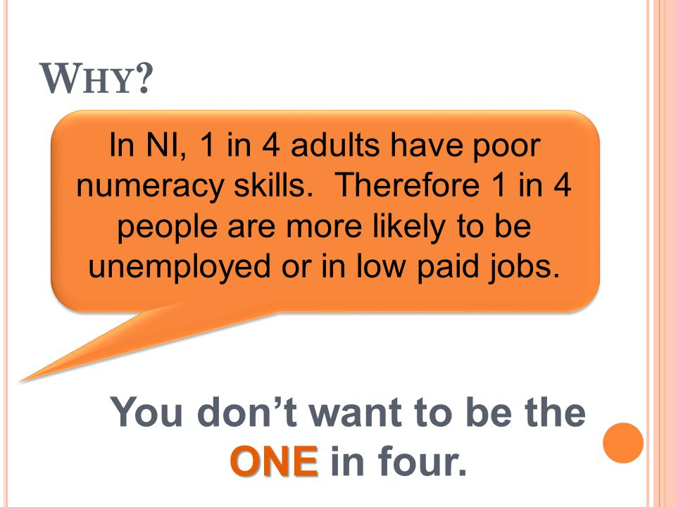 W HY . In NI, 1 in 4 adults have poor numeracy skills.