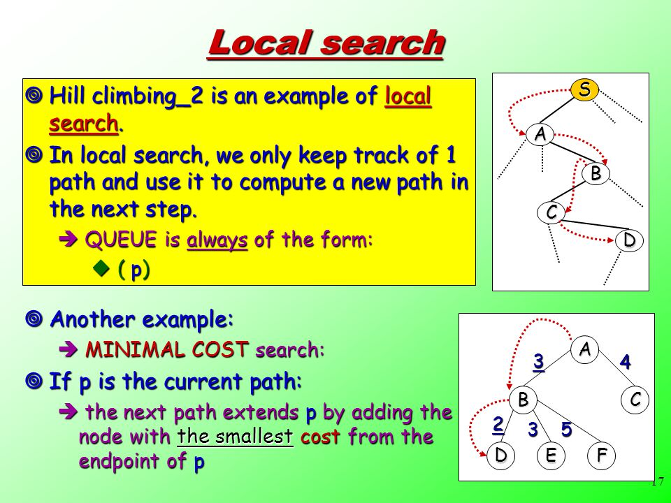 17 Local search  Hill climbing_2 is an example of local search.