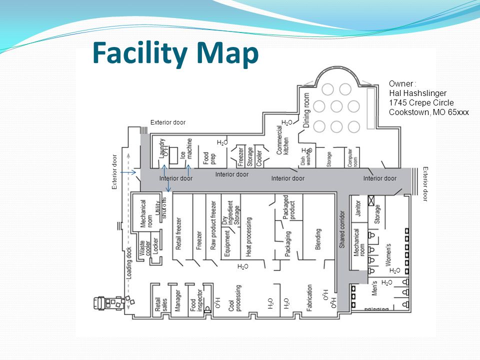 Facility Map continued  Buildings, outbuildings, doors, windows, AC/heating, ventilation  Utilities (water, gas, electric, phones) location and shutoff  Septic System and drainage areas with direction of flow  Web sites such as Google Earth www.earth.google.com