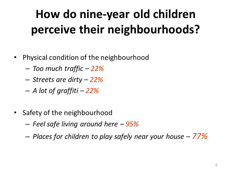 How do nine-year old children perceive their neighbourhoods.