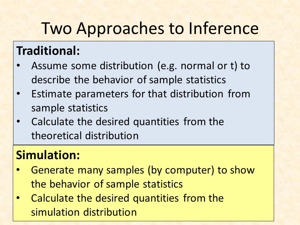 Two Approaches to Inference Traditional: Assume some distribution (e.g.