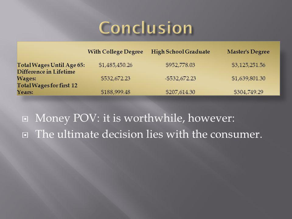  Money POV: it is worthwhile, however:  The ultimate decision lies with the consumer.