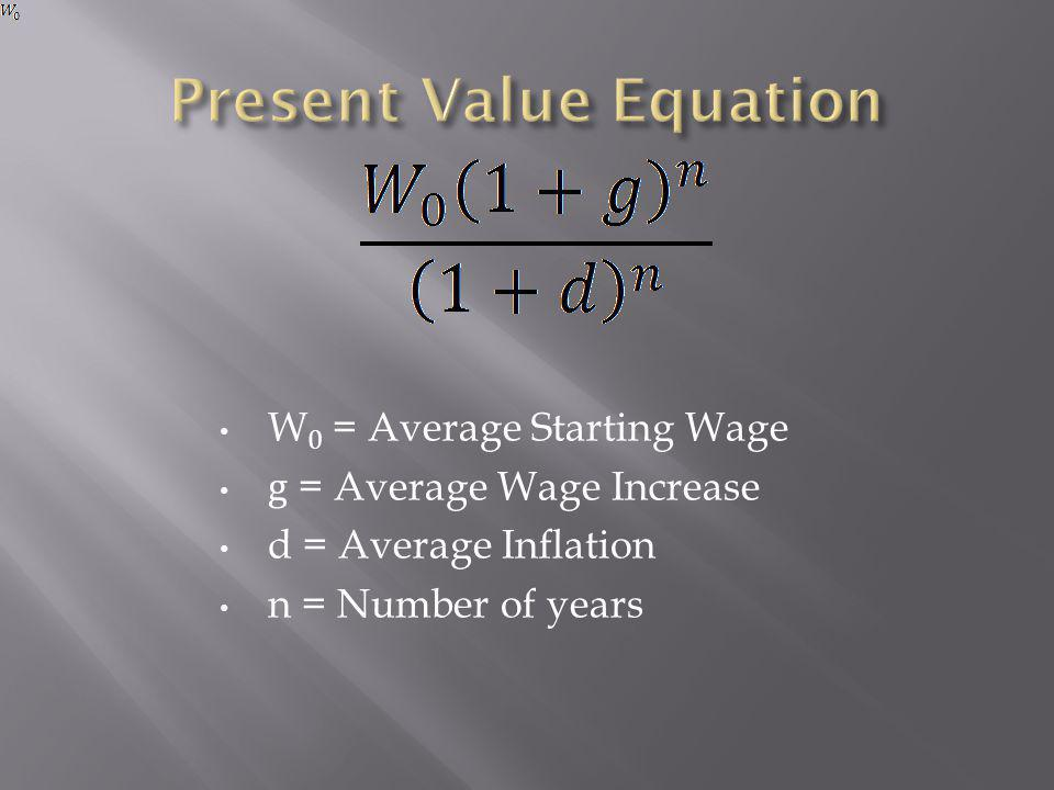 W 0 = Average Starting Wage g = Average Wage Increase d = Average Inflation n = Number of years