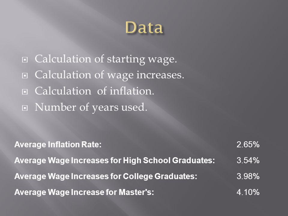  Calculation of starting wage.  Calculation of wage increases.