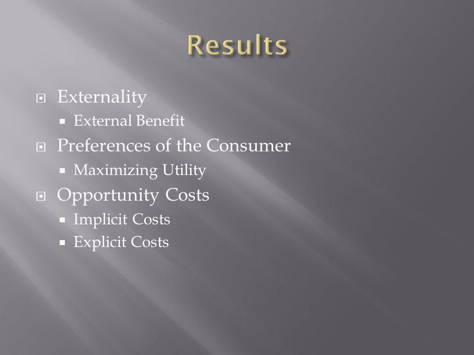  Externality  External Benefit  Preferences of the Consumer  Maximizing Utility  Opportunity Costs  Implicit Costs  Explicit Costs