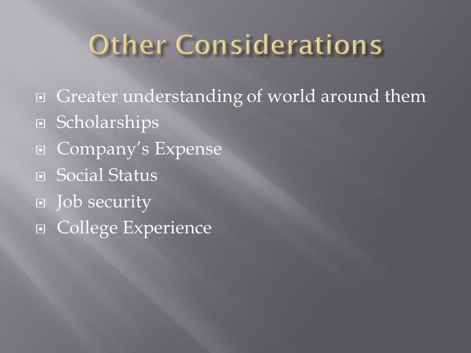  Greater understanding of world around them  Scholarships  Company's Expense  Social Status  Job security  College Experience