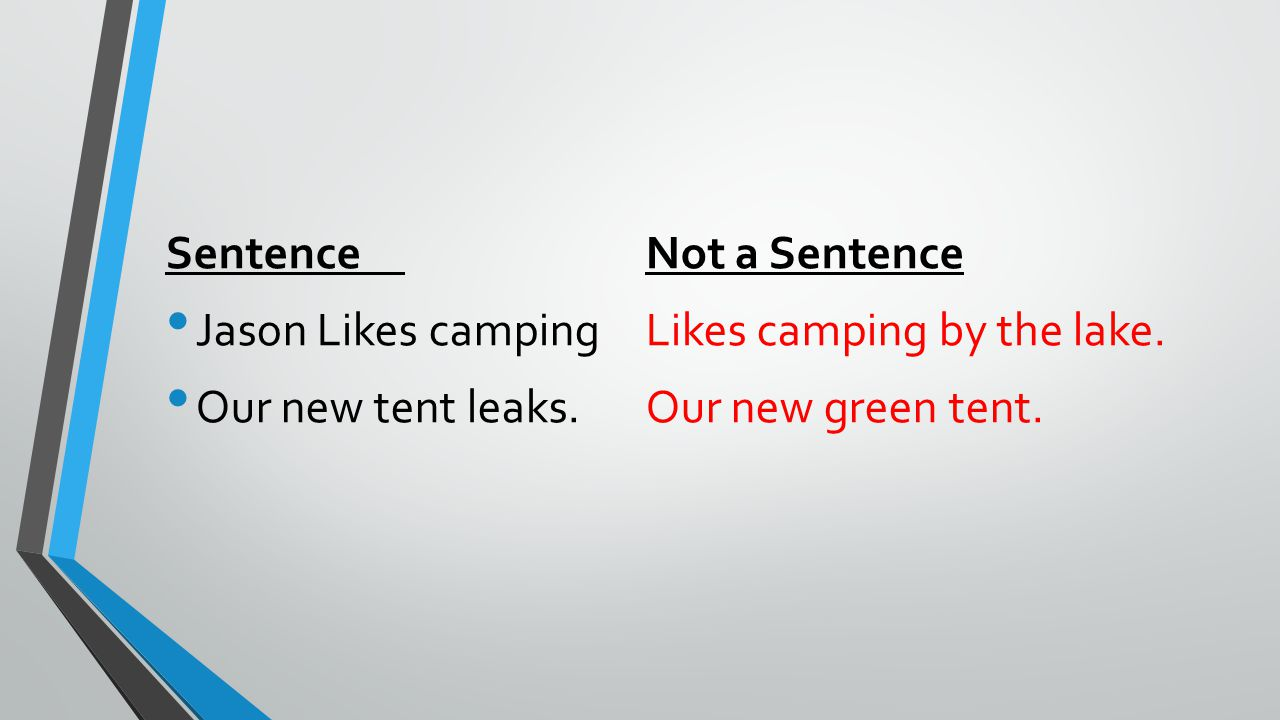 SentenceNot a Sentence Jason Likes campingLikes camping by the lake.