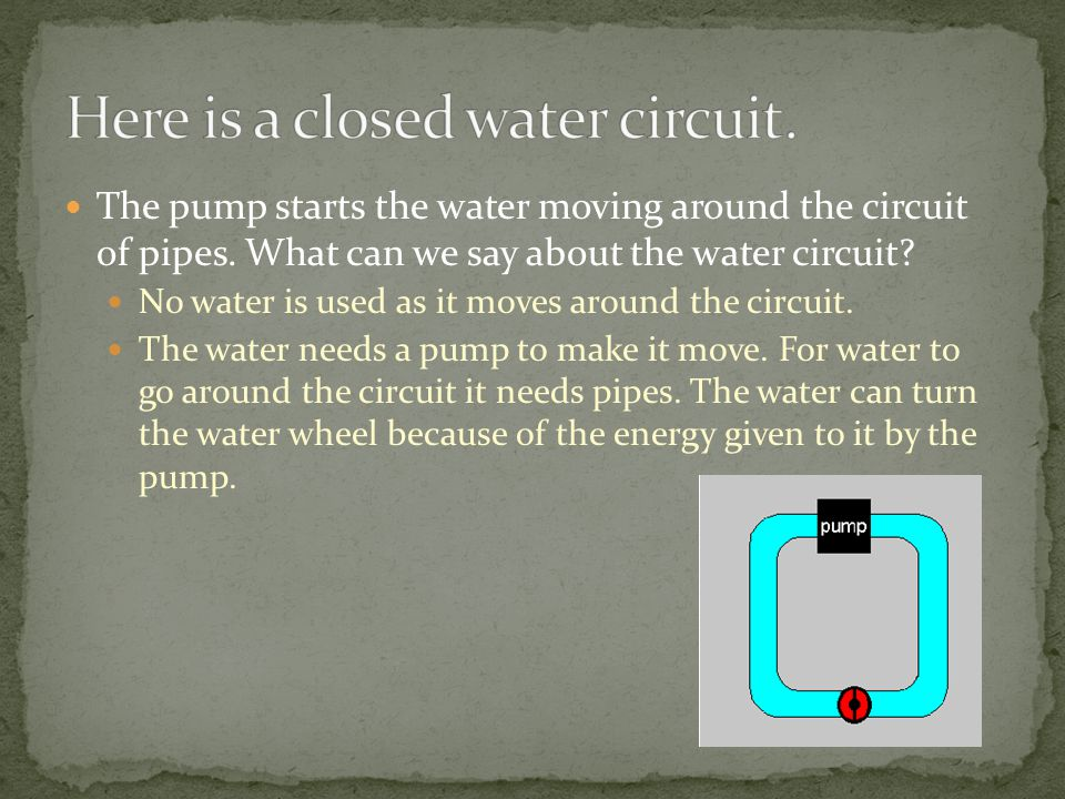 The pump starts the water moving around the circuit of pipes.