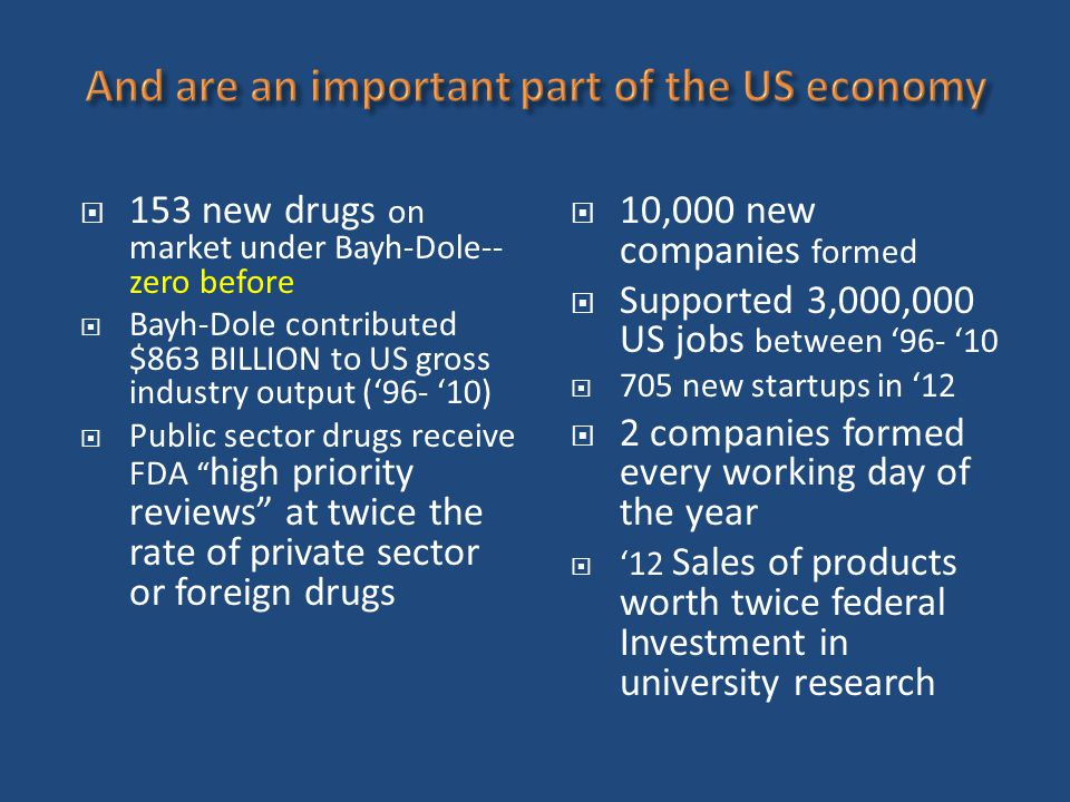  153 new drugs on market under Bayh-Dole-- zero before  Bayh-Dole contributed $863 BILLION to US gross industry output ('96- '10)  Public sector dr