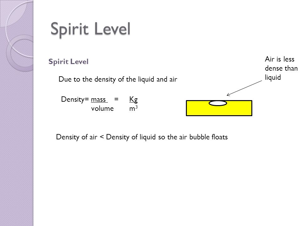 Spirit Level Density of air < Density of liquid so the air bubble floats Density= mass = volume Kg m 3 Spirit Level Air is less dense than liquid Due to the density of the liquid and air