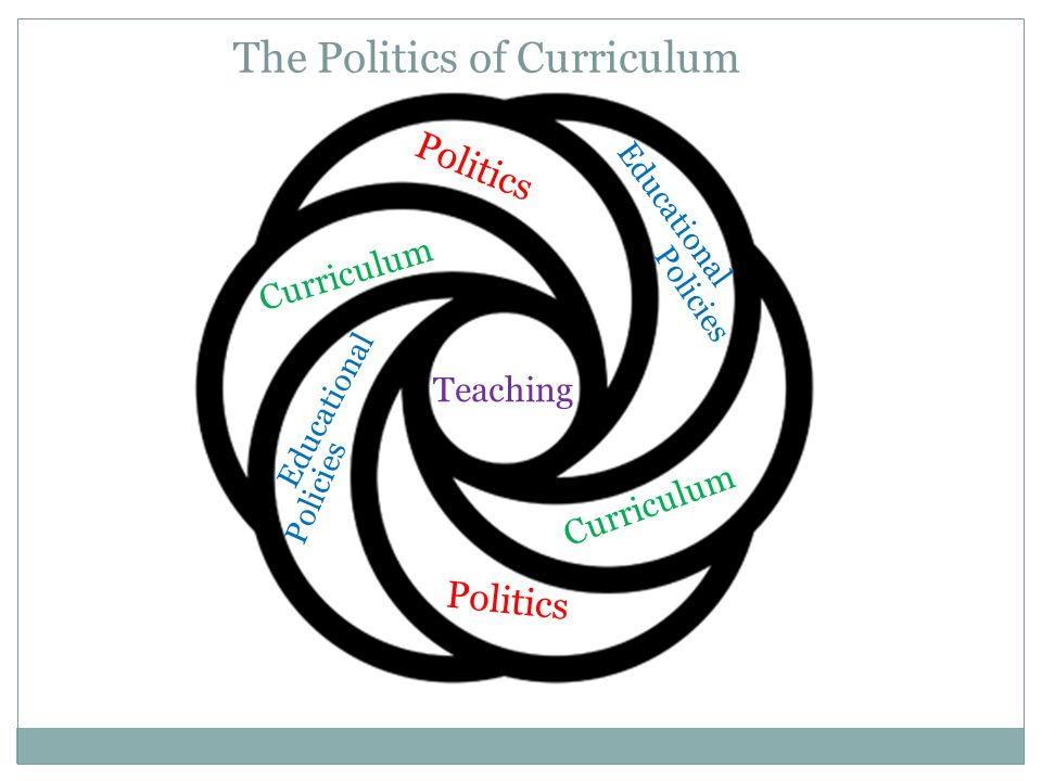 Teaching Educational Politics Curriculum The Politics of Curriculum Policies Politics Educational Policies Curriculum