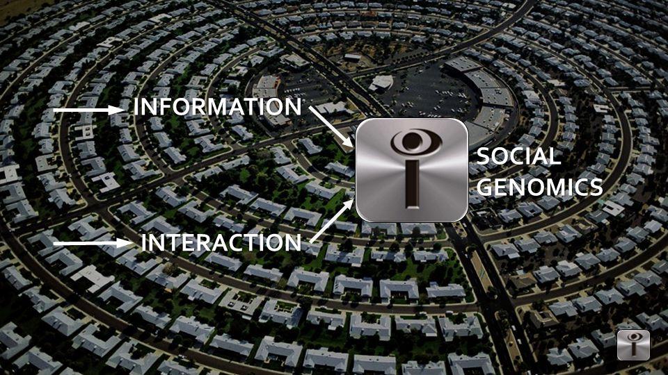 INTERACTIONINFORMATION SOCIAL GENOMICS