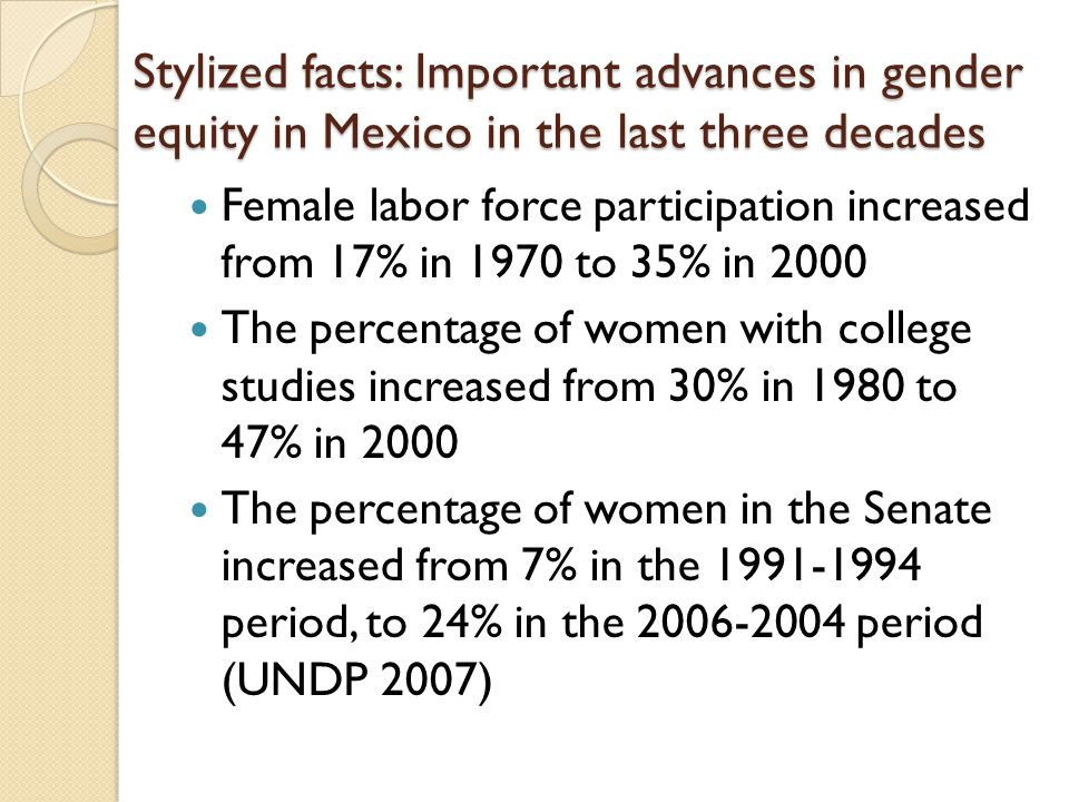 Stylized facts: Important advances in gender equity in Mexico in the last three decades Female labor force participation increased from 17% in 1970 to 35% in 2000 The percentage of women with college studies increased from 30% in 1980 to 47% in 2000 The percentage of women in the Senate increased from 7% in the 1991-1994 period, to 24% in the 2006-2004 period (UNDP 2007)