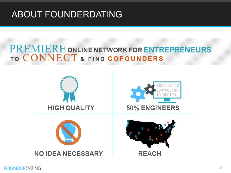 ABOUT FOUNDERDATING 10 NO IDEA NECESSARY HIGH QUALITY REACH 50% ENGINEERS 00010001110 0001000100 1010001001 PREMIERE ONLINE NETWORK FOR ENTREPRENEURS TO CONNECT & FIND COFOUNDERS