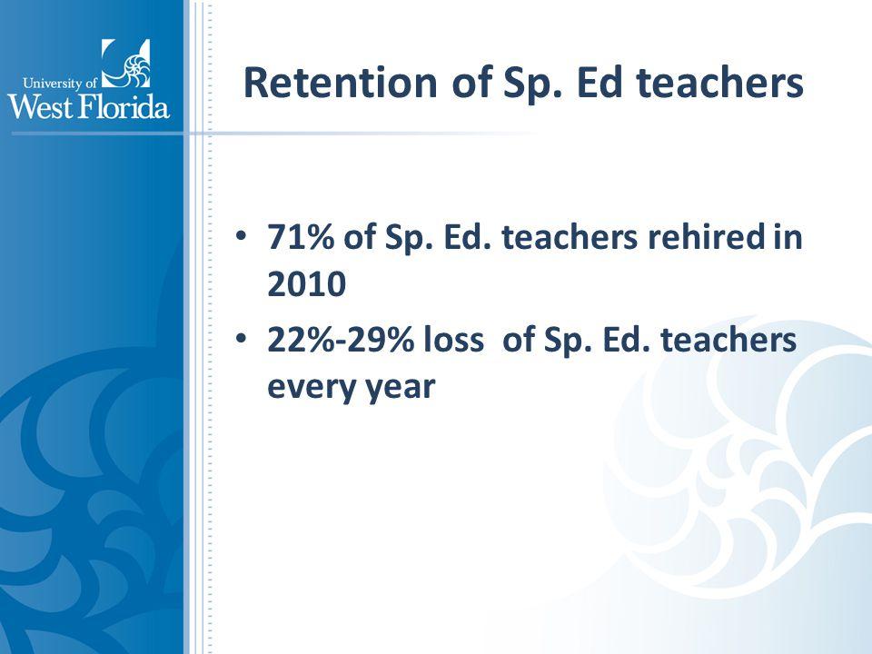 Retention of Sp. Ed teachers 71% of Sp. Ed. teachers rehired in 2010 22%-29% loss of Sp. Ed. teachers every year
