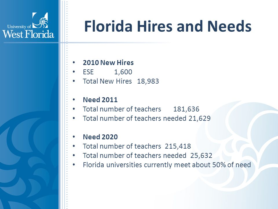 Florida Hires and Needs 2010 New Hires ESE 1,600 Total New Hires 18,983 Need 2011 Total number of teachers 181,636 Total number of teachers needed 21,