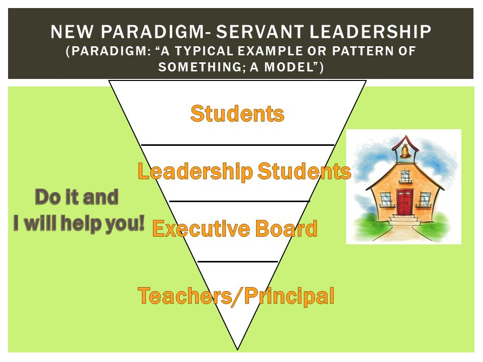  Do what people need; not what they want. SERVANT LEADERSHIP IS NOT SLAVE LEADERSHIP!