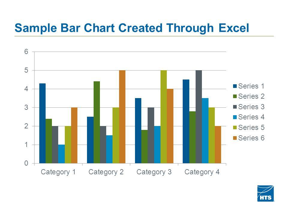 Sample Bar Chart Created Through Excel