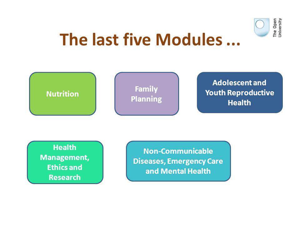The last five Modules... Nutrition Family Planning Adolescent and Youth Reproductive Health Non-Communicable Diseases, Emergency Care and Mental Healt