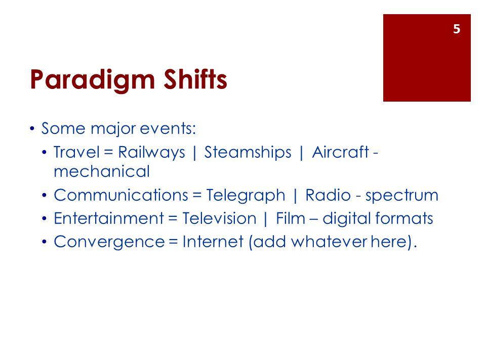 Paradigm Shifts Some major events: Travel = Railways | Steamships | Aircraft - mechanical Communications = Telegraph | Radio - spectrum Entertainment