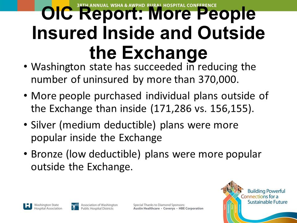 OIC Report: More People Insured Inside and Outside the Exchange Washington state has succeeded in reducing the number of uninsured by more than 370,000.