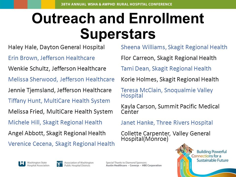 Outreach and Enrollment Superstars Haley Hale, Dayton General Hospital Erin Brown, Jefferson Healthcare Wenkie Schultz, Jefferson Healthcare Melissa Sherwood, Jefferson Healthcare Jennie Tjemsland, Jefferson Healthcare Tiffany Hunt, MultiCare Health System Melissa Fried, MultiCare Health System Michele Hill, Skagit Regional Health Angel Abbott, Skagit Regional Health Verenice Cecena, Skagit Regional Health Sheena Williams, Skagit Regional Health Flor Carreon, Skagit Regional Health Tami Dean, Skagit Regional Health Korie Holmes, Skagit Regional Health Teresa McClain, Snoqualmie Valley Hospital Kayla Carson, Summit Pacific Medical Center Janet Hanke, Three Rivers Hospital Collette Carpenter, Valley General Hospital(Monroe)