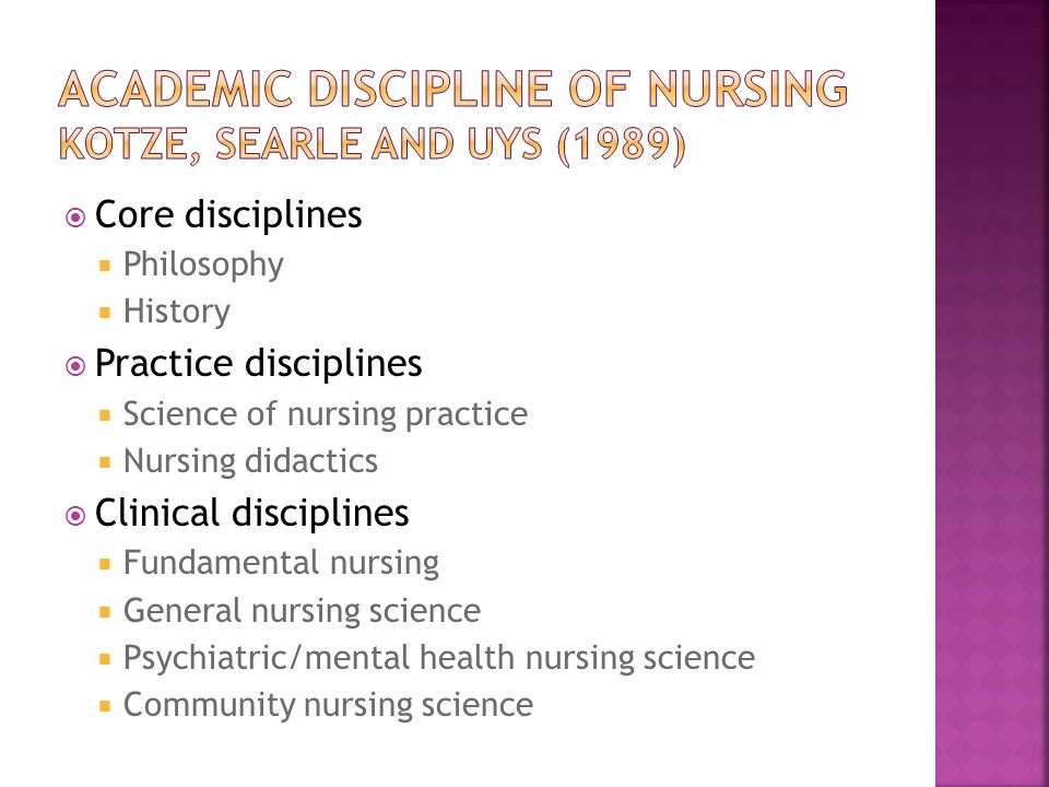 Core disciplines  Philosophy  History  Practice disciplines  Science of nursing practice  Nursing didactics  Clinical disciplines  Fundamental nursing  General nursing science  Psychiatric/mental health nursing science  Community nursing science