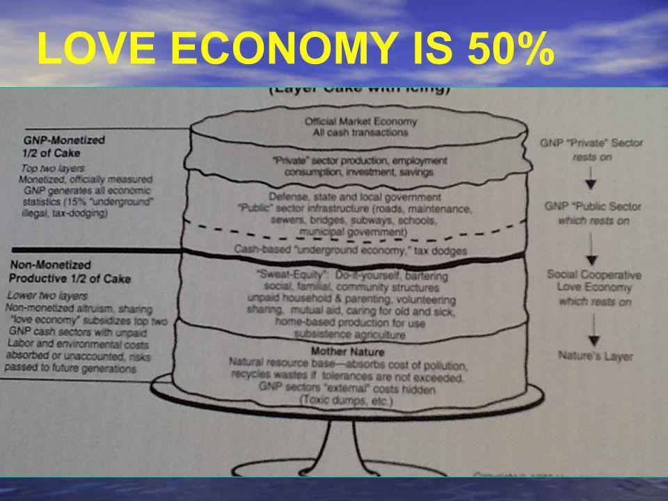 LOVE ECONOMY IS 50%