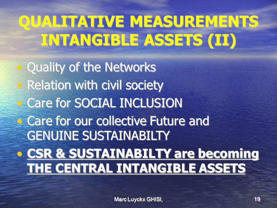 Marc Luyckx GHISI, 19 QUALITATIVE MEASUREMENTS INTANGIBLE ASSETS (II) Quality of the NetworksQuality of the Networks Relation with civil societyRelation with civil society Care for SOCIAL INCLUSIONCare for SOCIAL INCLUSION Care for our collective Future and GENUINE SUSTAINABILTYCare for our collective Future and GENUINE SUSTAINABILTY CSR & SUSTAINABILTY are becoming THE CENTRAL INTANGIBLE ASSETSCSR & SUSTAINABILTY are becoming THE CENTRAL INTANGIBLE ASSETS