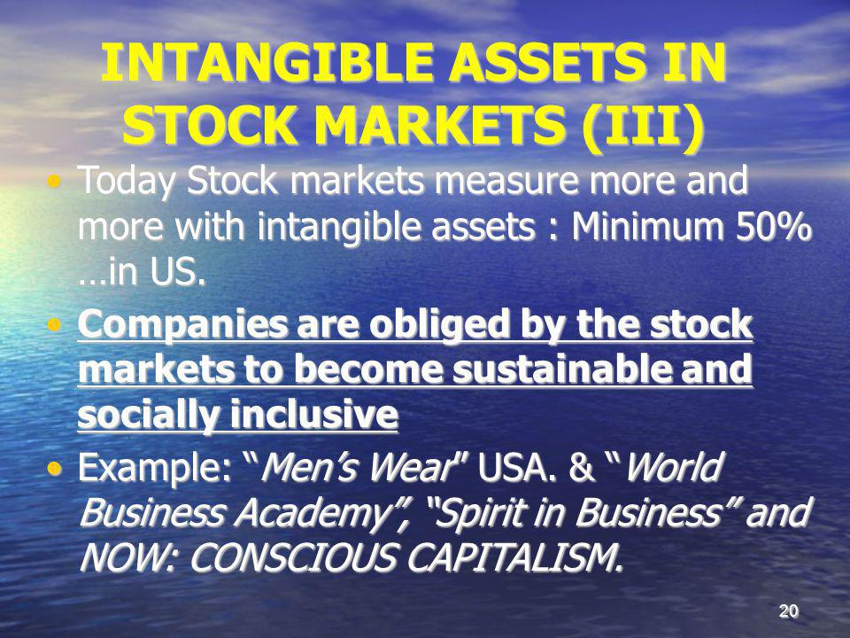 20 INTANGIBLE ASSETS IN STOCK MARKETS (III) Today Stock markets measure more and more with intangible assets : Minimum 50% …in US.Today Stock markets measure more and more with intangible assets : Minimum 50% …in US.